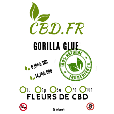 Etiquette de votre emballage de vos fleurs Gorilla Glue